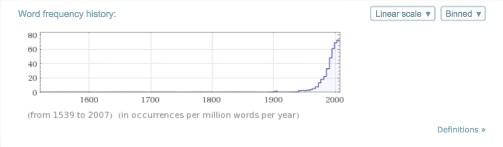global_word-frequency-history