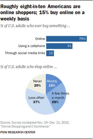 미국소비자_구매결정