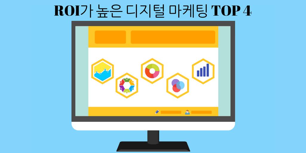 Digital marketing with high ROI