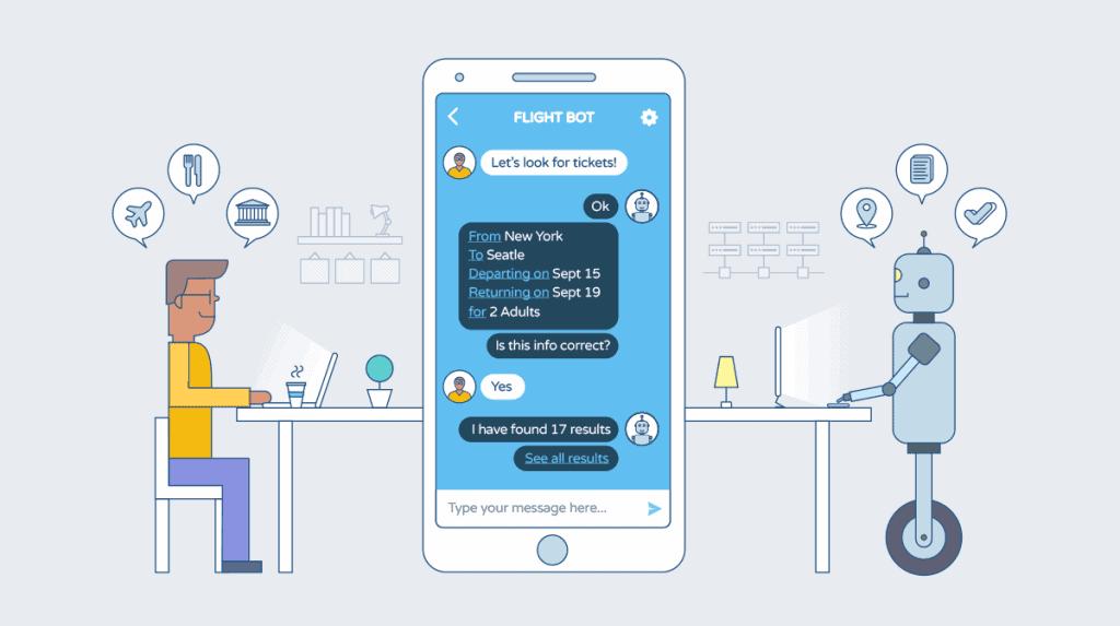 chatbot and digital marketing