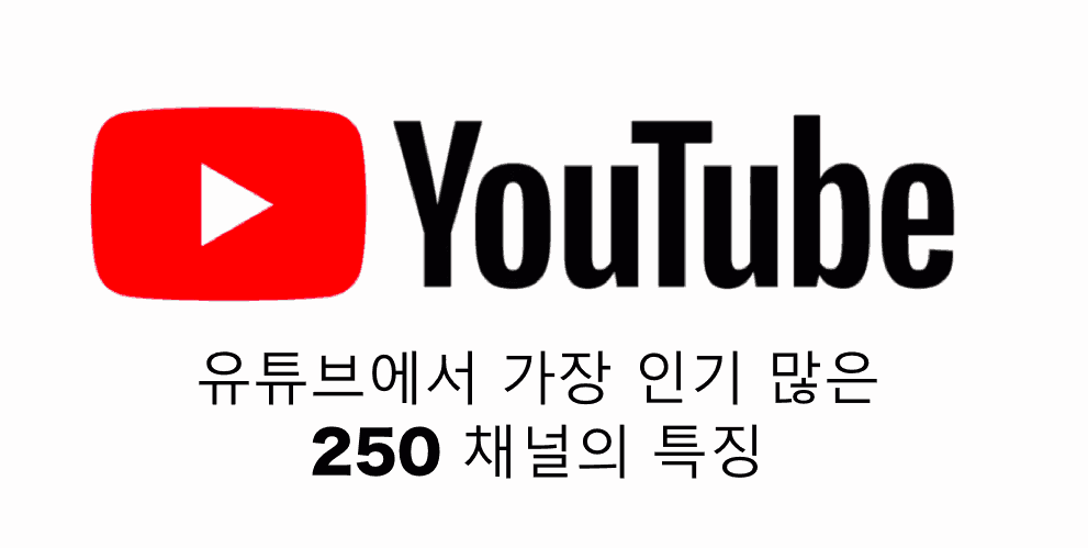 youtube top250