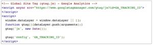 구글 애널리틱스 코드-태그 매니저