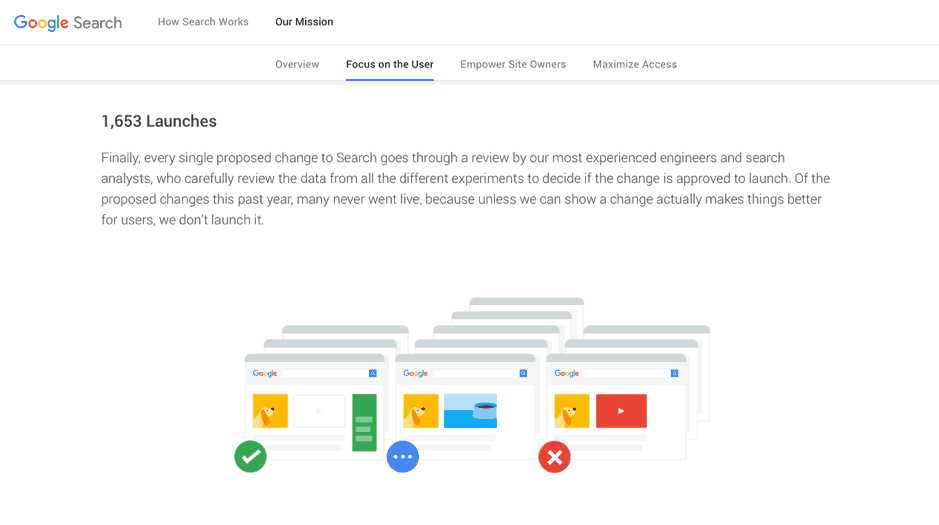 구글 랭킹 알고리즘 변경