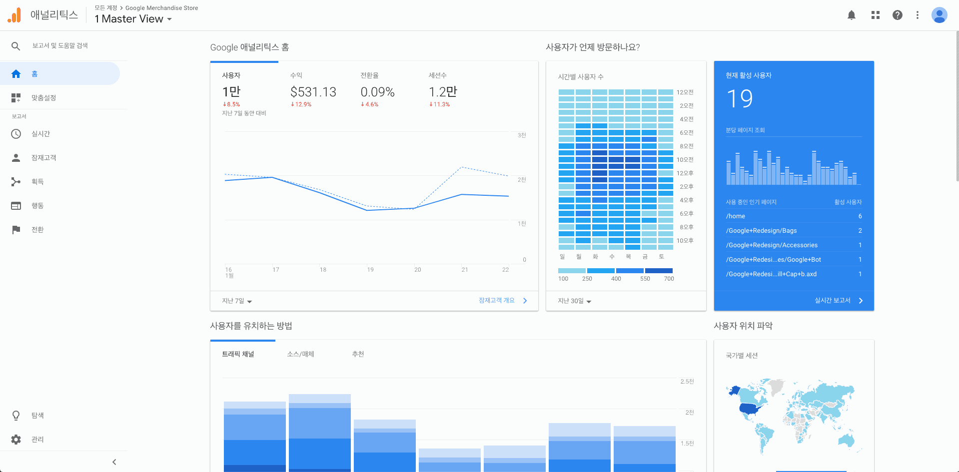 Google Analytics First Page