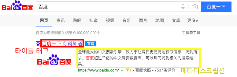 title and metadescription - baidu