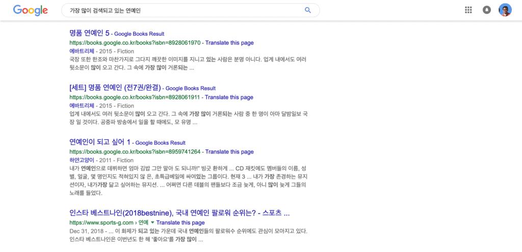 most popular celebrities - google search