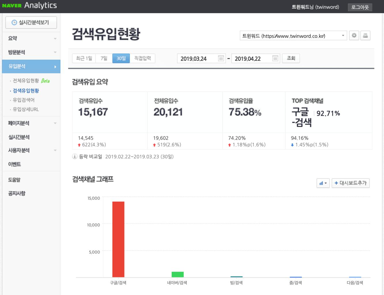 네이어 애널리틱스 검색유입현황