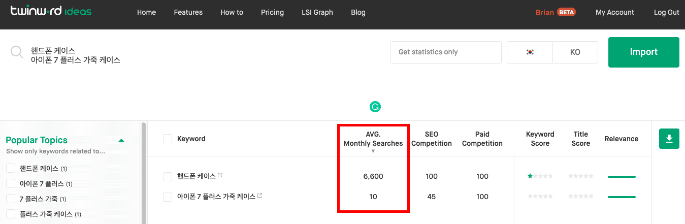 Keyword research example 1