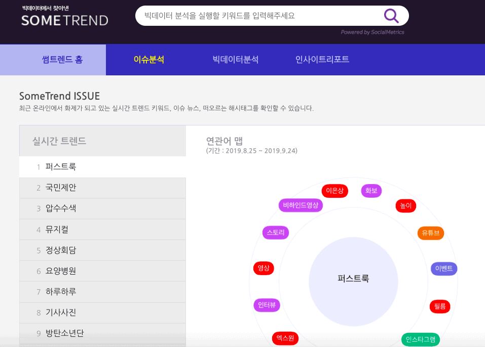 SOMETREND Main page