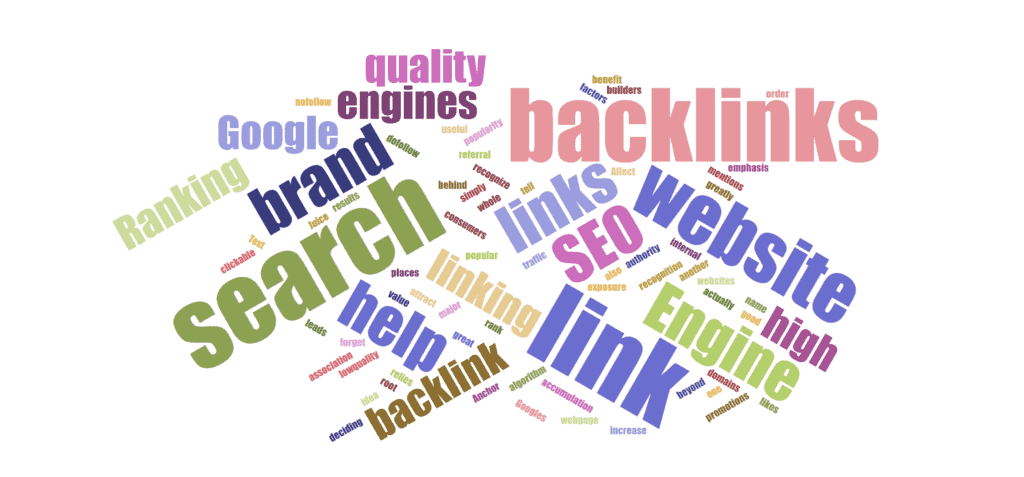 backlink vocabulary word cloud