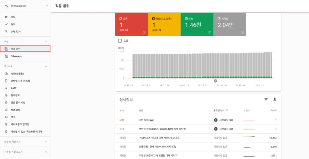 구글 서치 콘솔 적용 범위 보고서