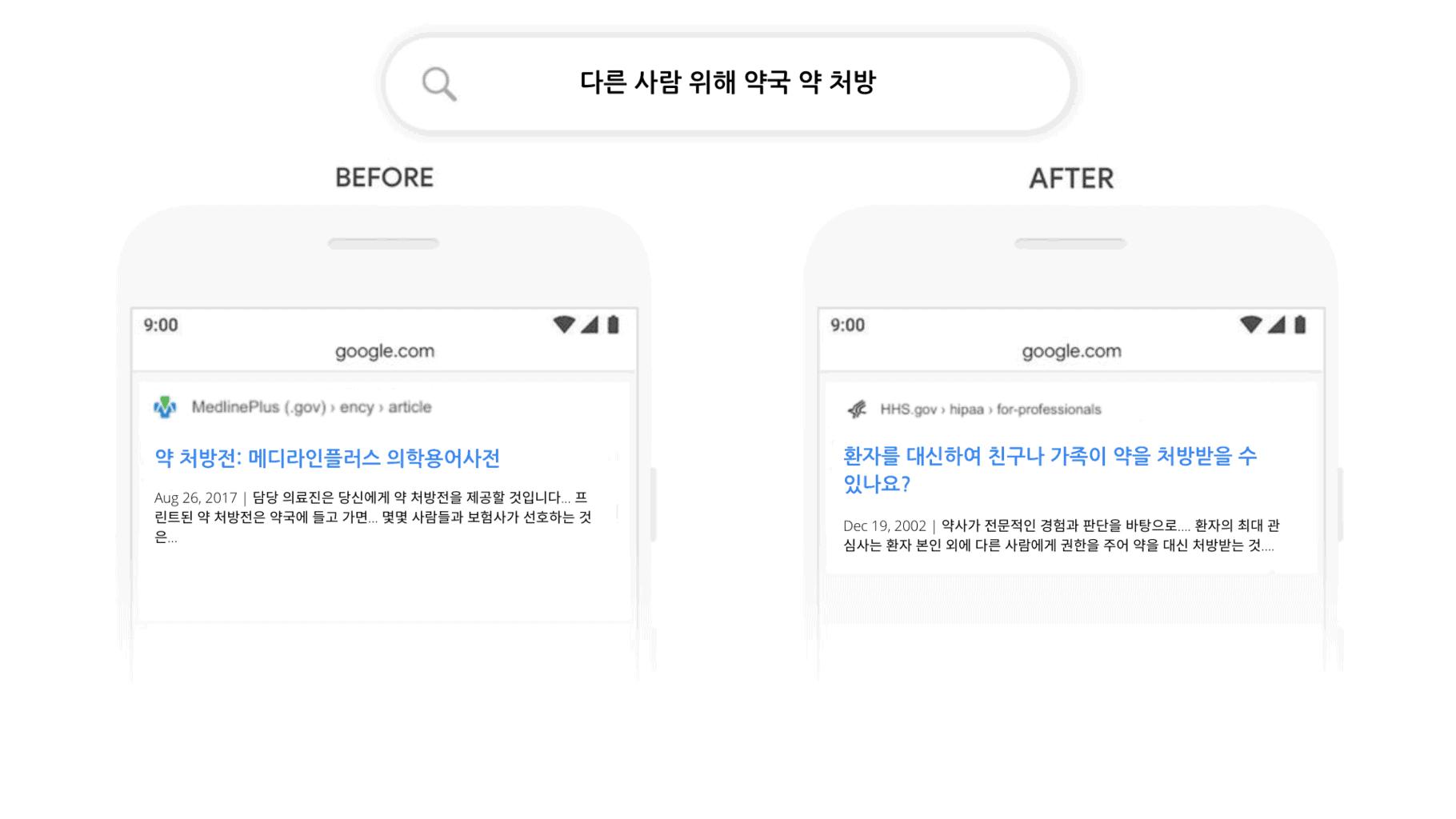구글 BERT 적용 전후 비교사진