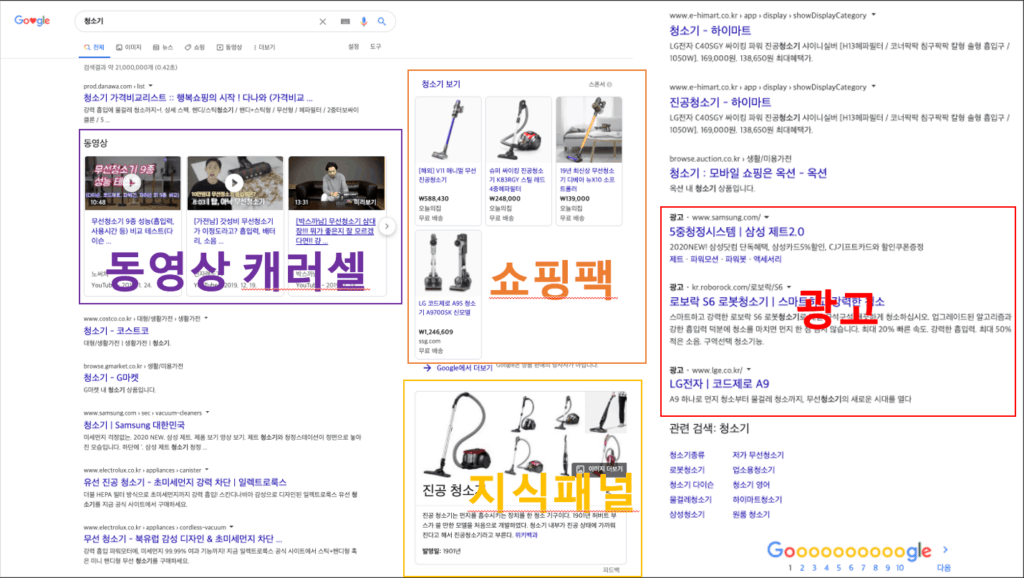 '청소기'를 검색했을 때의 구글 검색결과 페이지